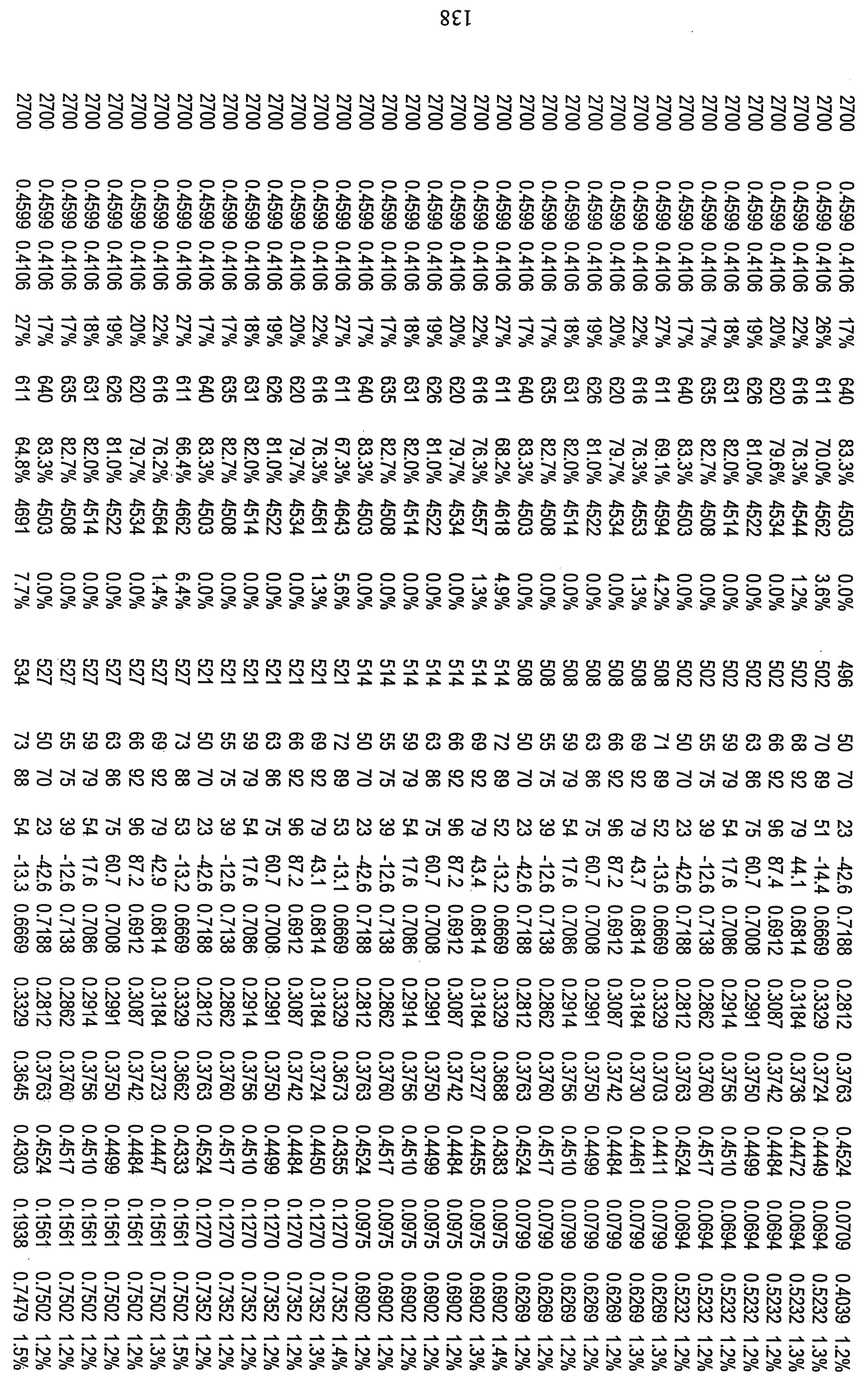 Figure 112010029469117-pct00104