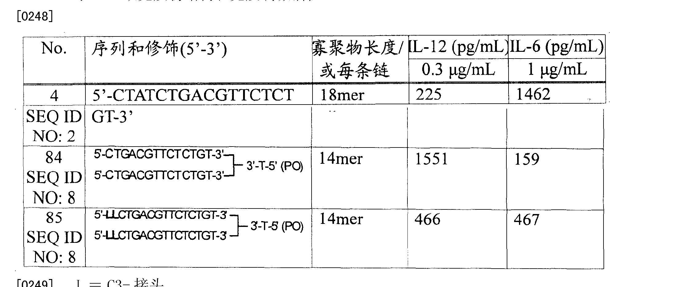 Figure CN101094594BD00382