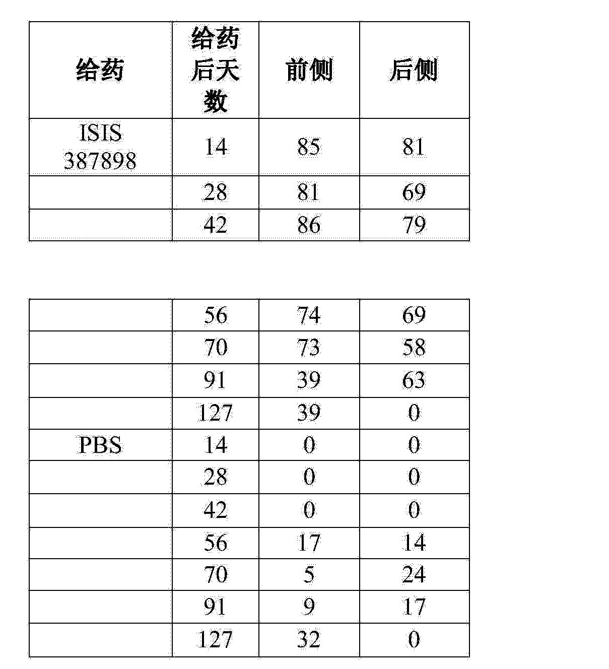 Figure CN104894129AD00802
