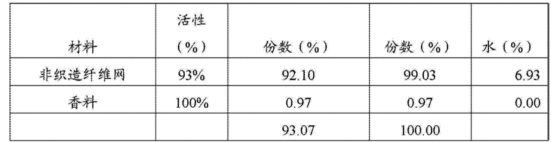 Figure CN103025930BD00701