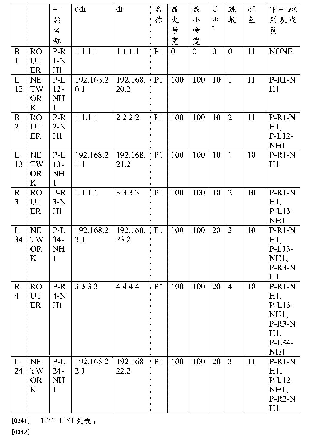 Figure CN103036791BD00521