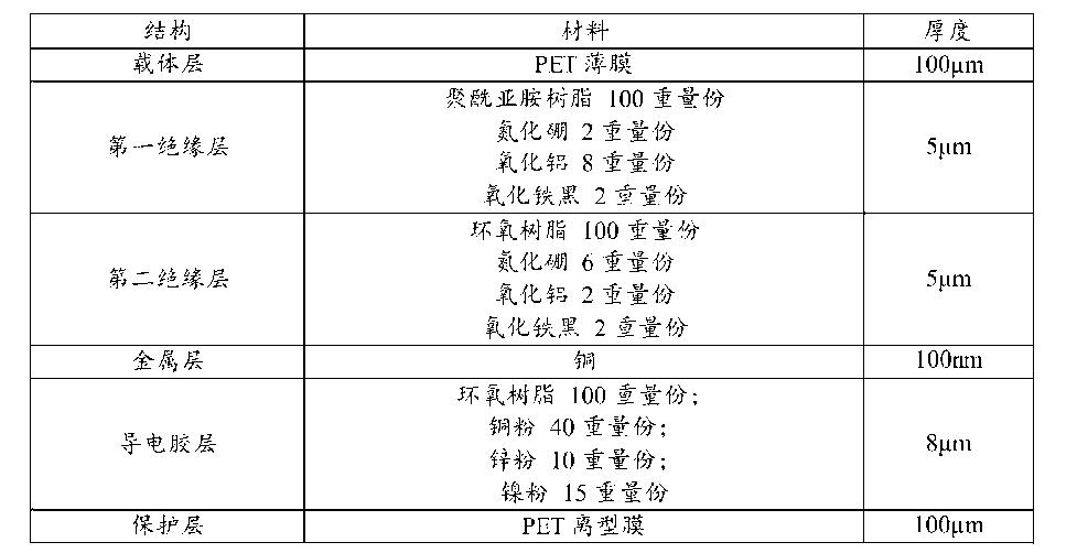 Figure CN106003916AD00081