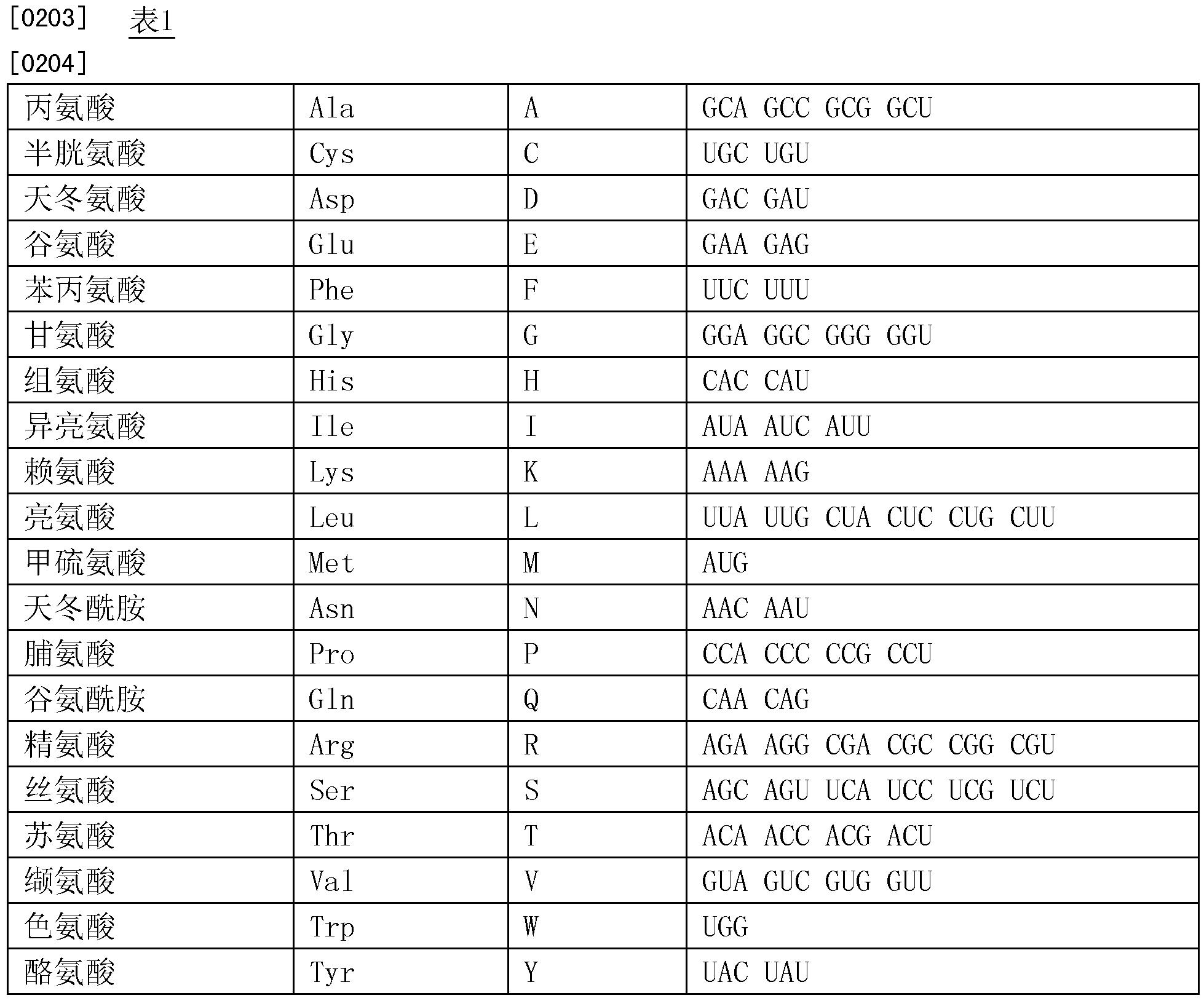 Figure CN105473605AD00571