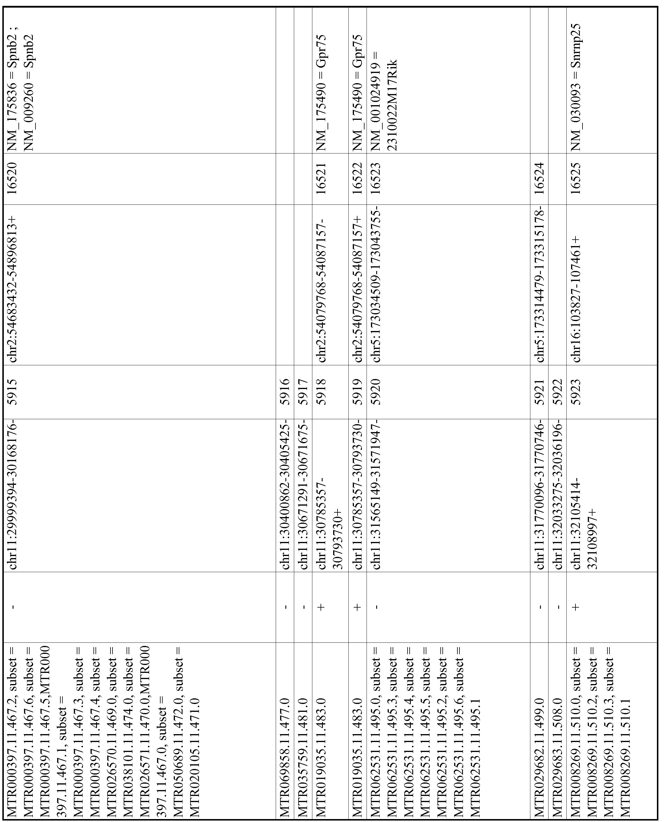 Figure imgf001066_0001