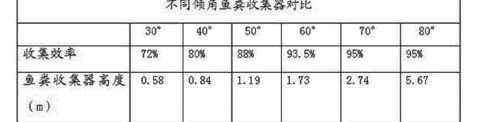 Figure CN101946736BD00061