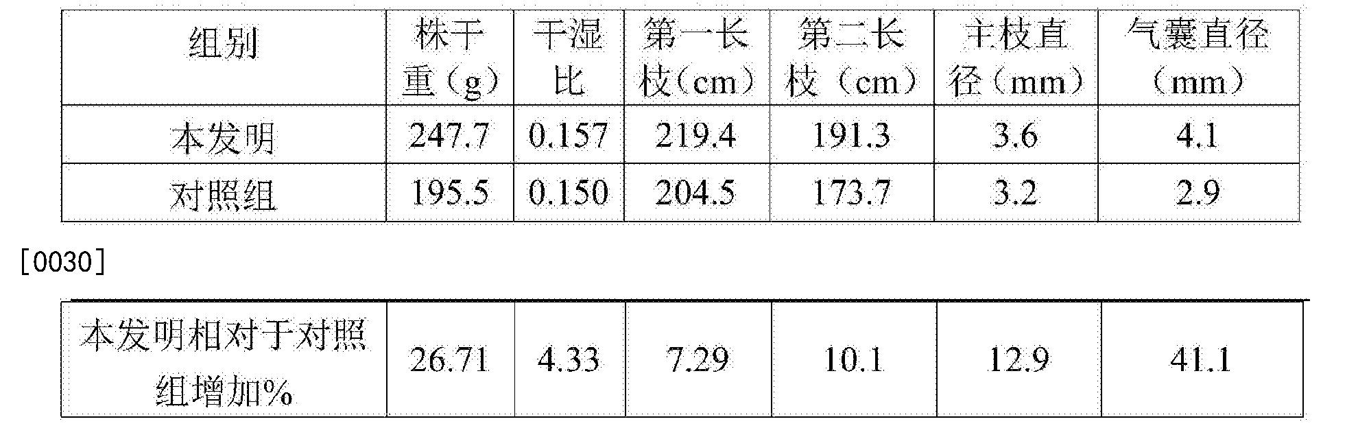 Figure CN104620969BD00051