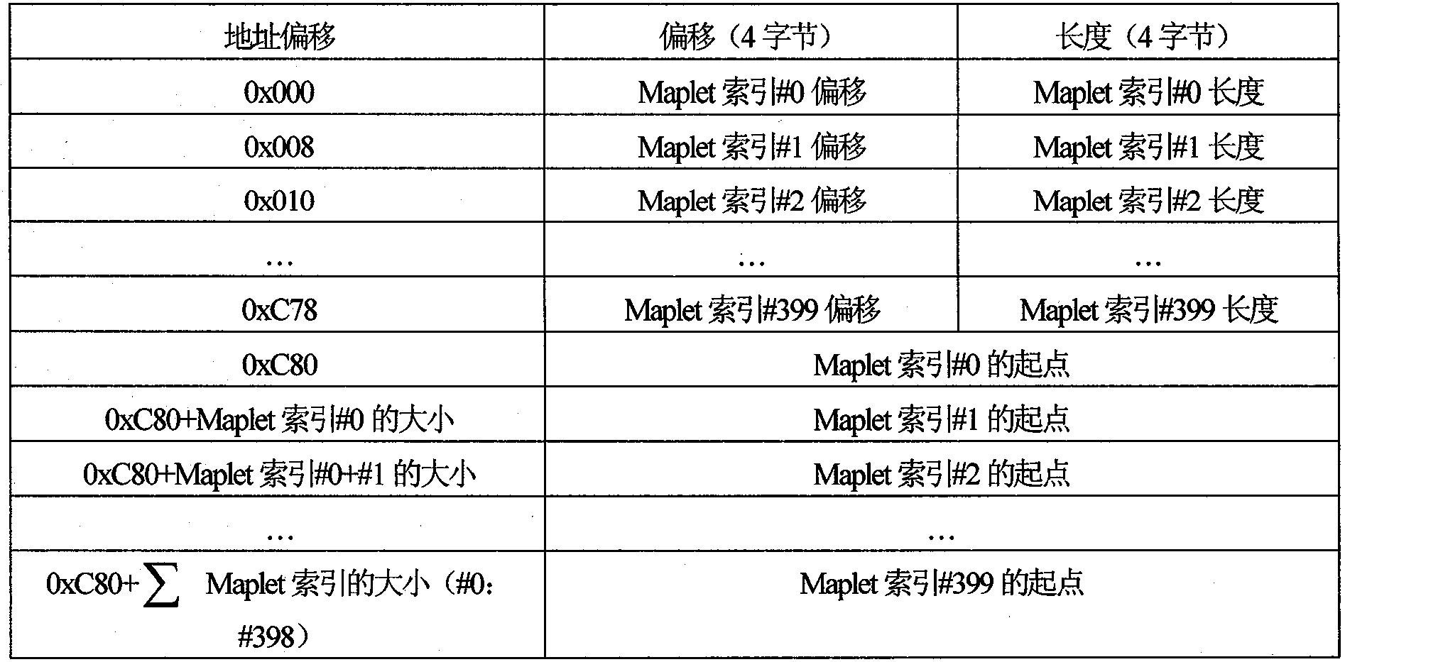 Figure CN101127952BD00101