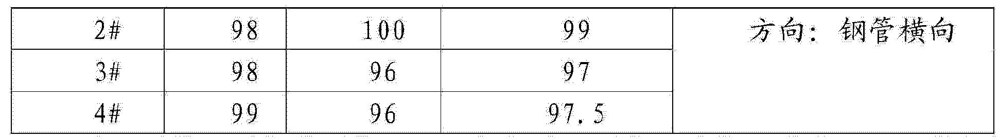 Figure CN104141099AD00091