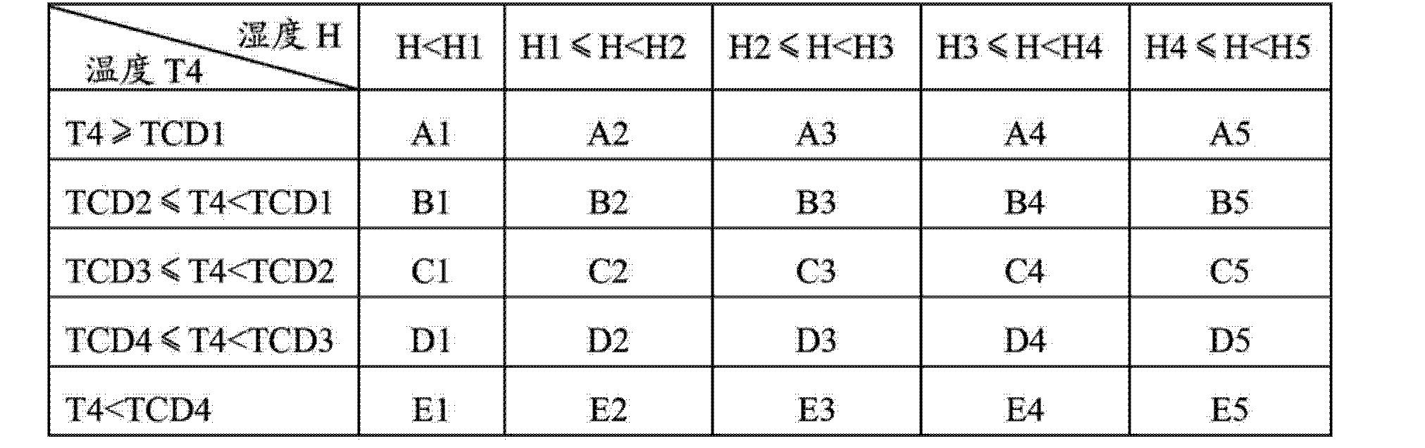 Figure CN104236004AD00071