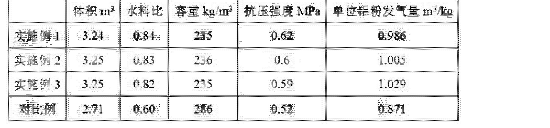 Figure CN104129964AD00062