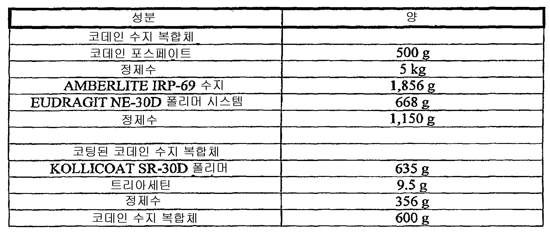 Figure 112008069624874-pct00007