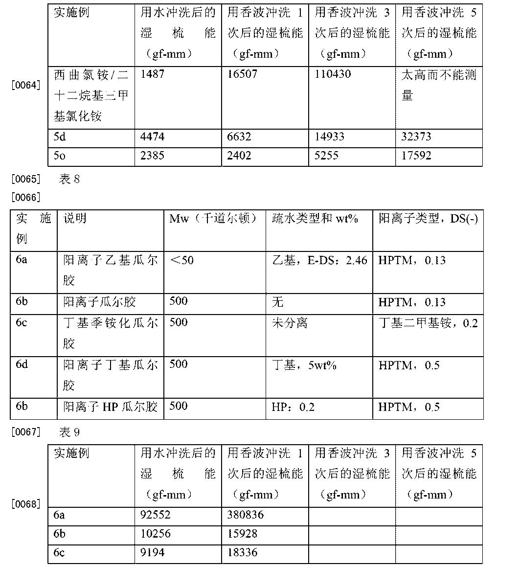 Figure CN102958498BD00121