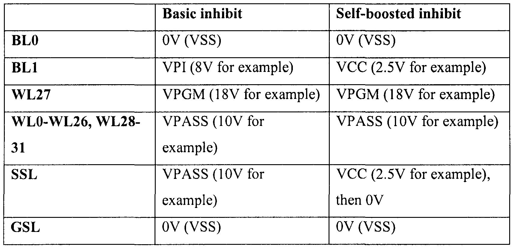 WO2008064480A1 - Flash memory program inhibit scheme