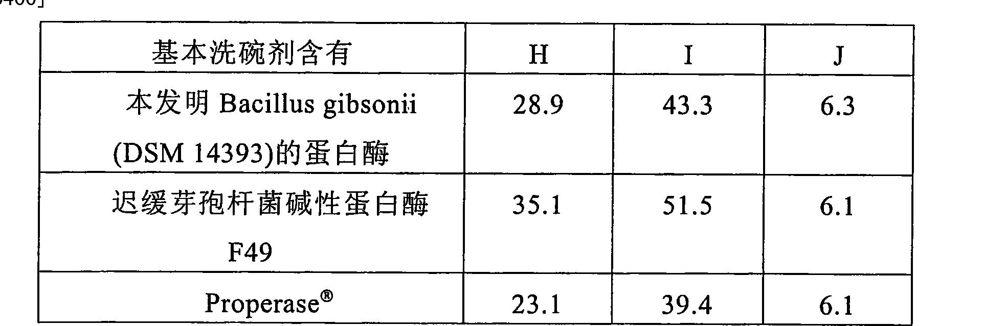 Figure CN1606618BD00491