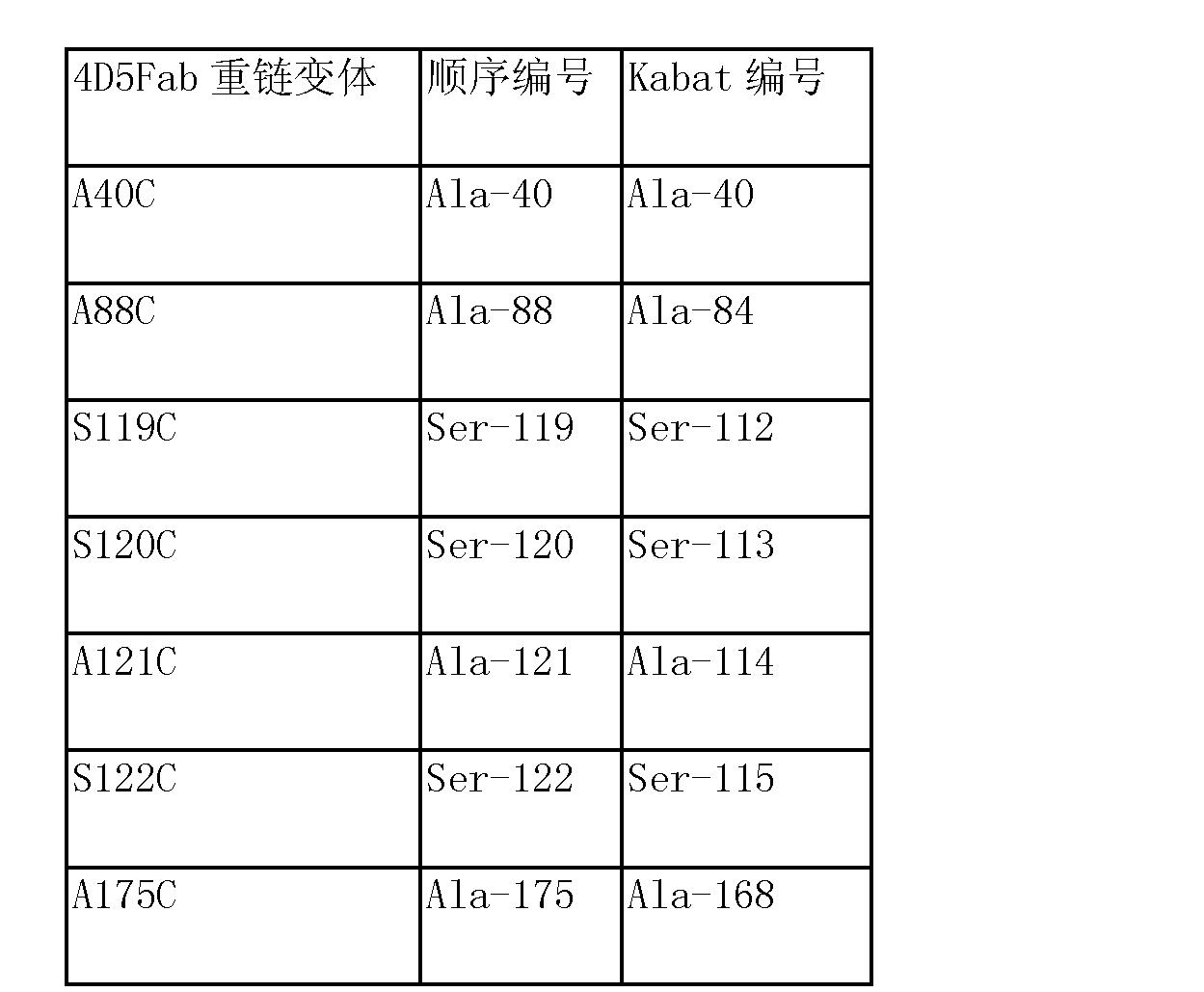 Figure CN103068406AD00301