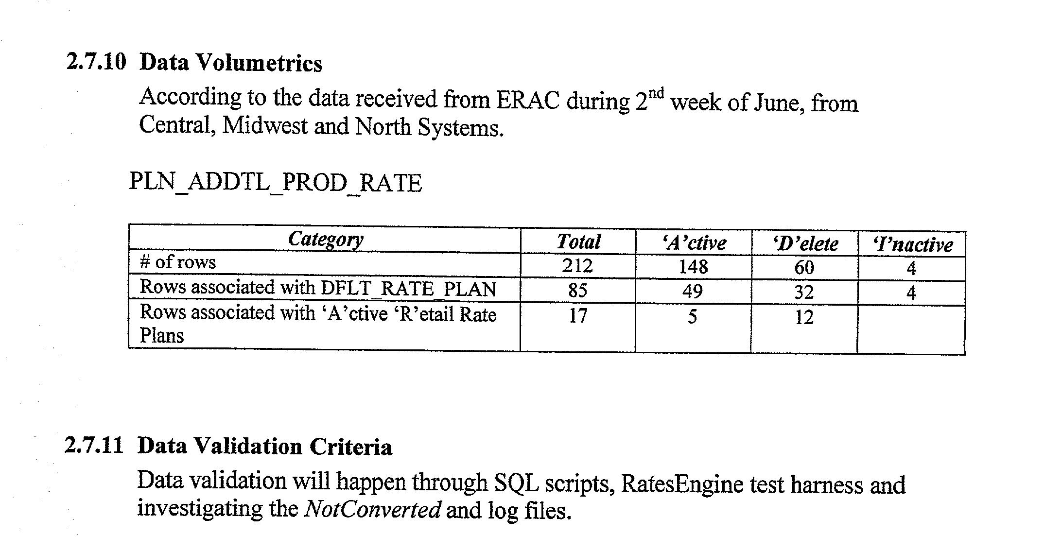 Figure US20030125992A1-20030703-P01102
