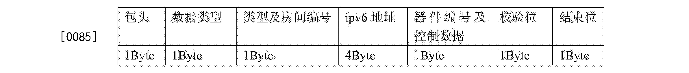 Figure CN104331053BD00102