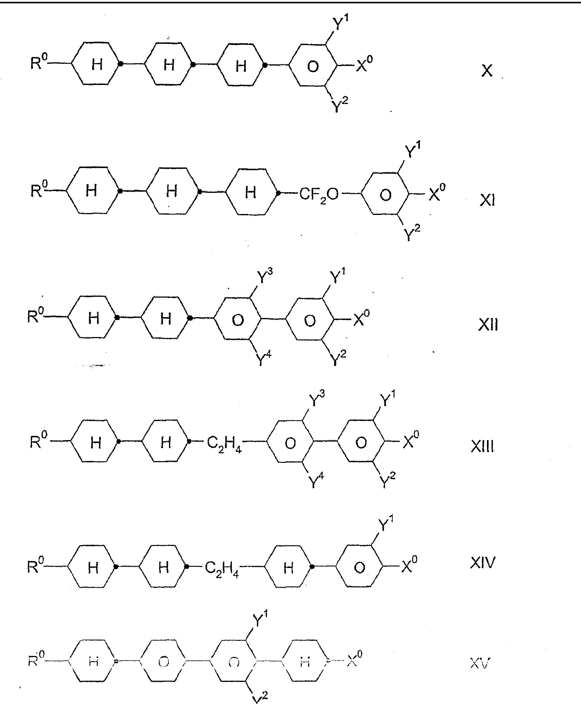 Figure CN101294079BC00111