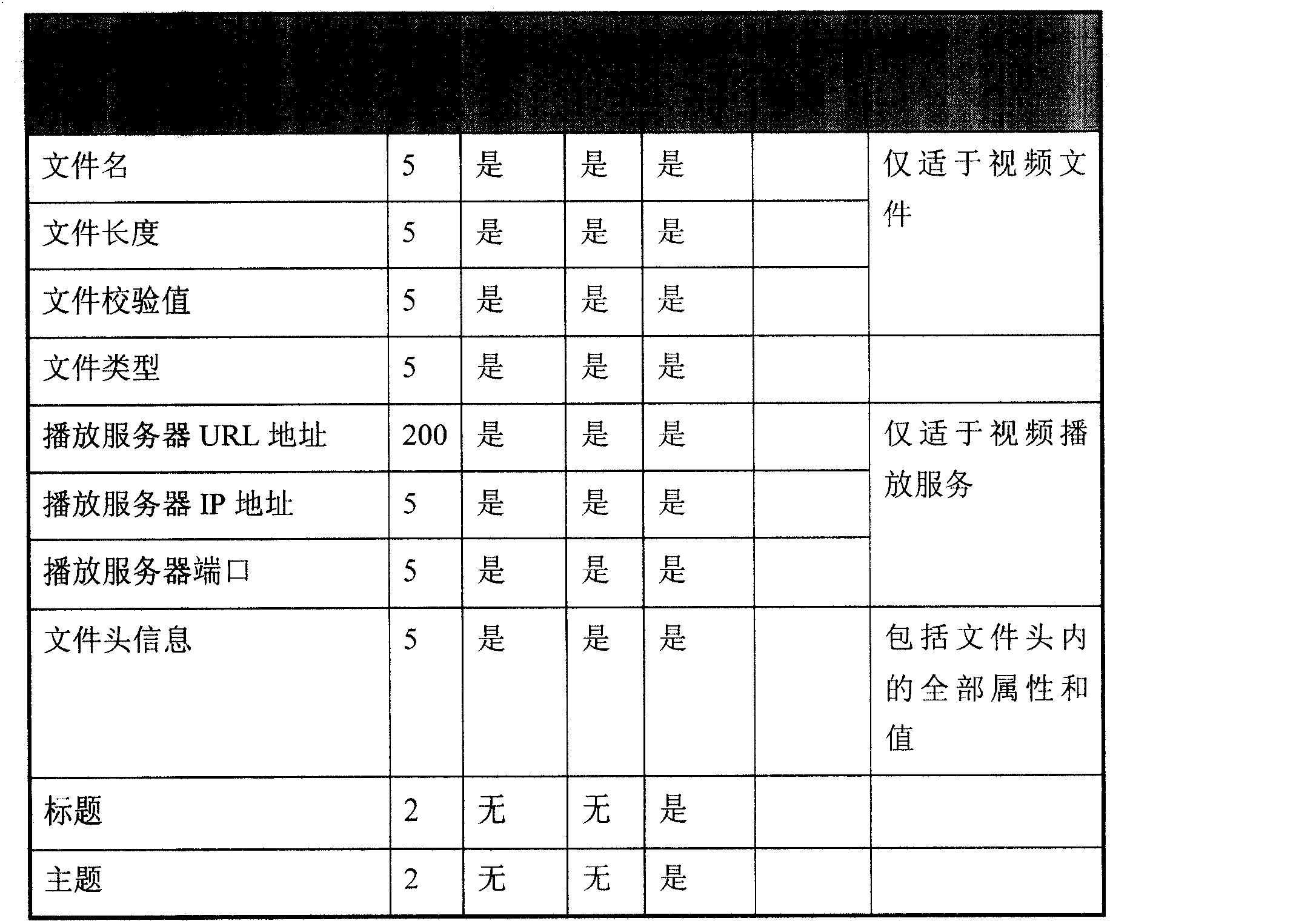 Figure CN101025737BD00311