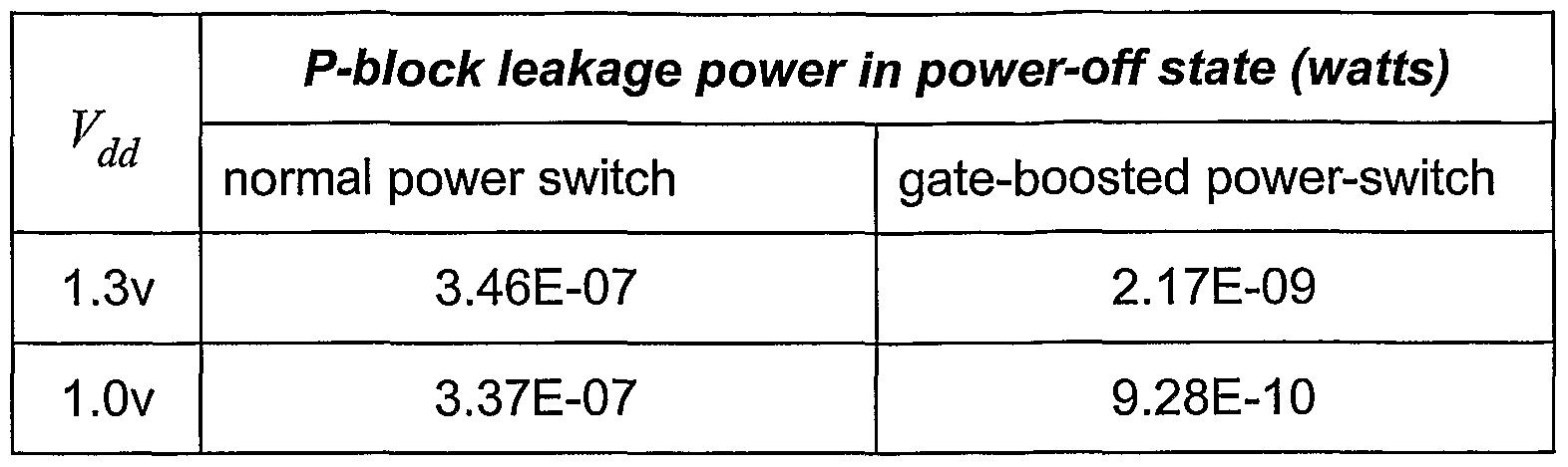 Figure imgf000119_0001