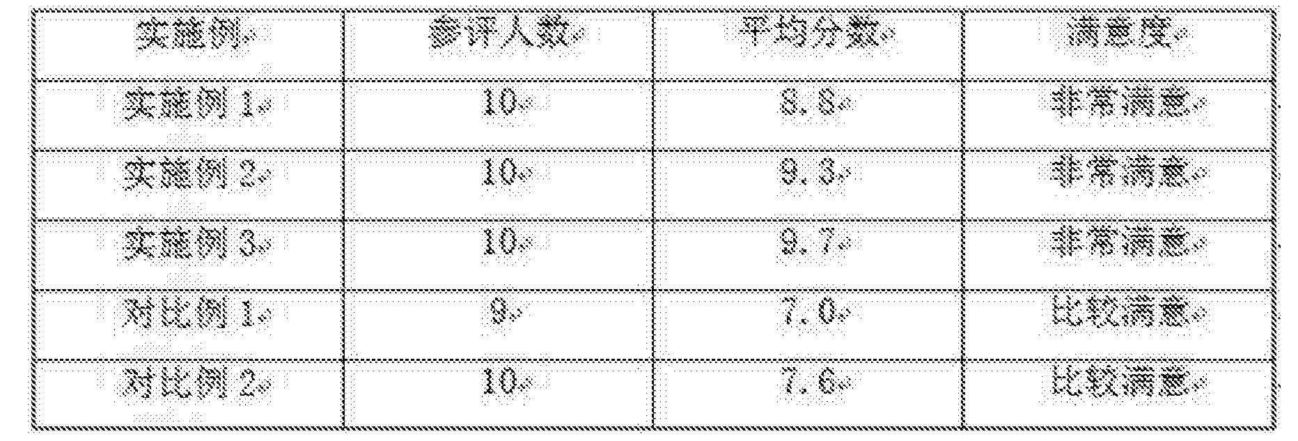 Figure CN107904091AD00062