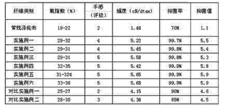 Figure CN104342925AD00151