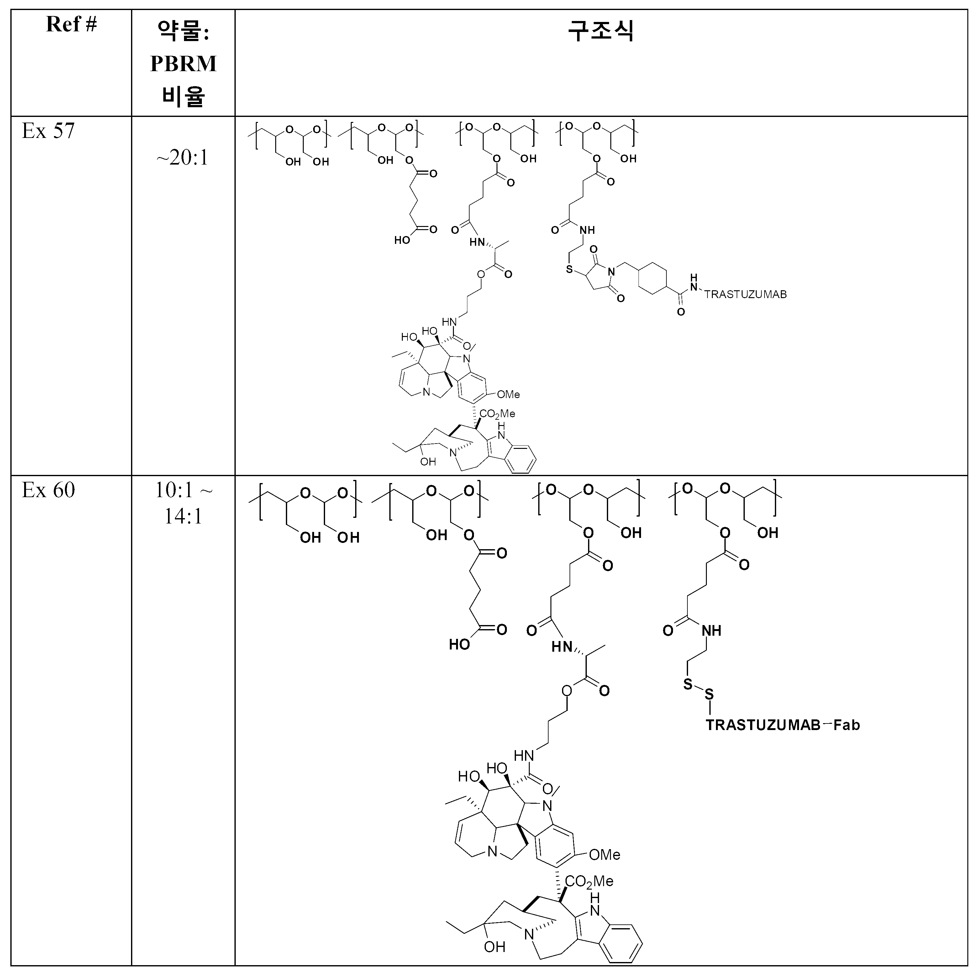 Figure 112014001971018-pct00251