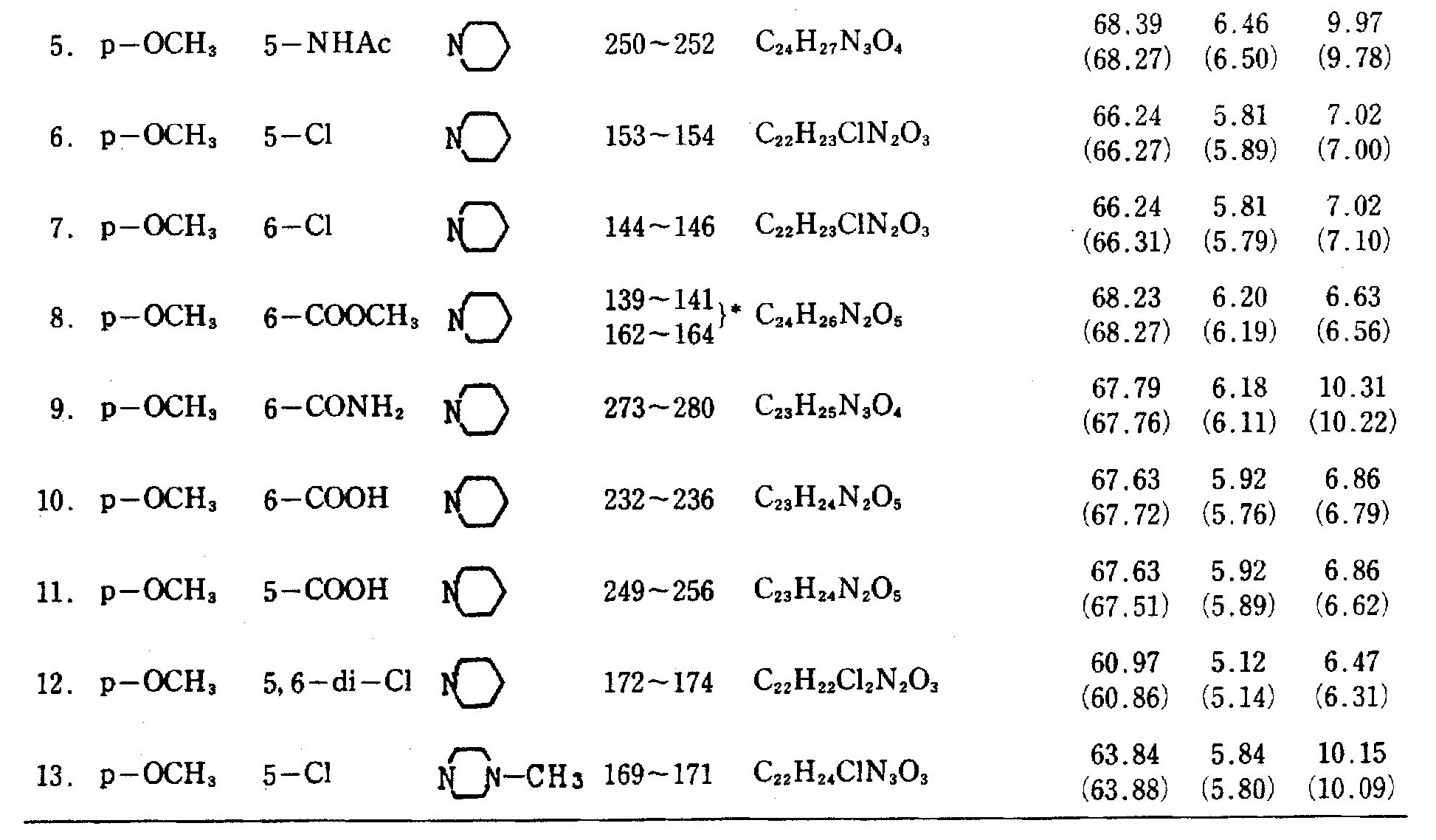 Figure kpo00043