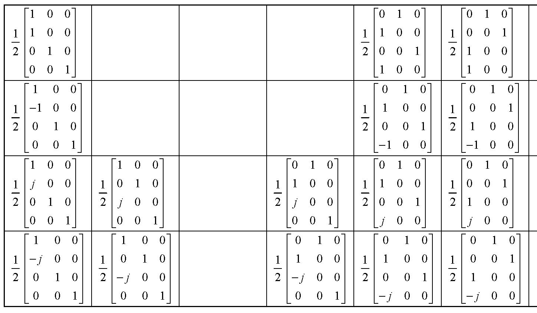 Figure 112010009825391-pat01020