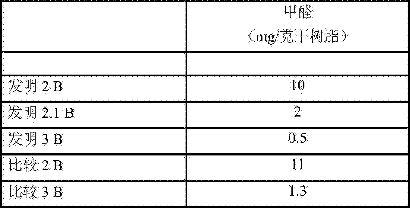 Figure CN104053691BD00211