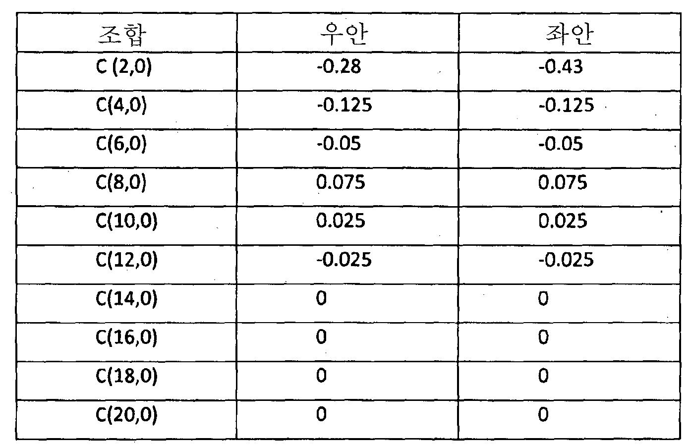 Figure 112014105016158-pct00017
