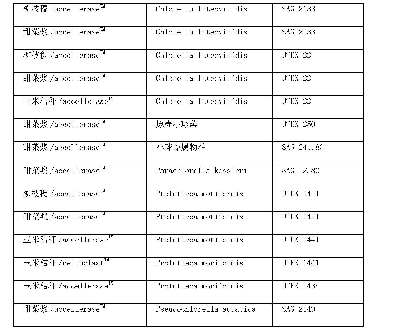Figure CN101765661BD00831