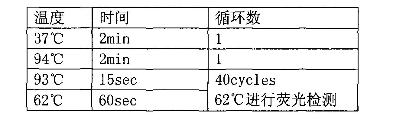 Figure CN101659952BD00073