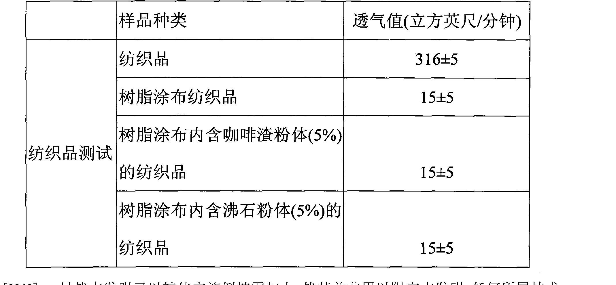 Figure CN101994258BD00082