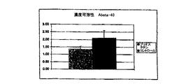 JP5710131B2 - sAPPα分泌を増強...