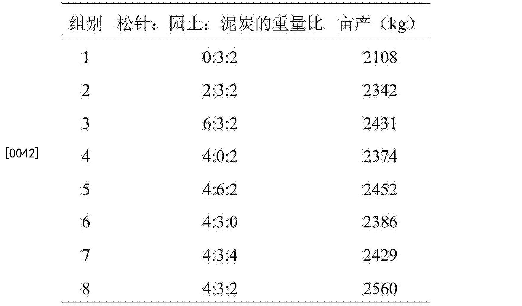 Figure CN106718294AD00071