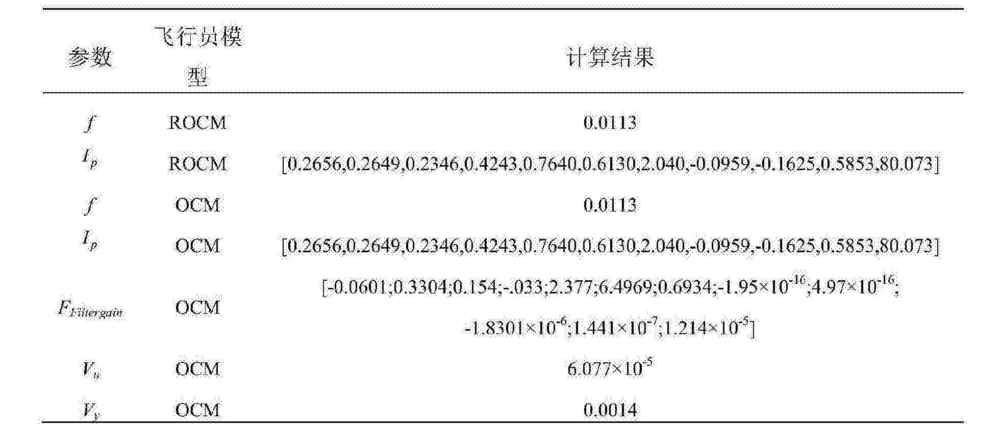 Figure CN105372994BD00122