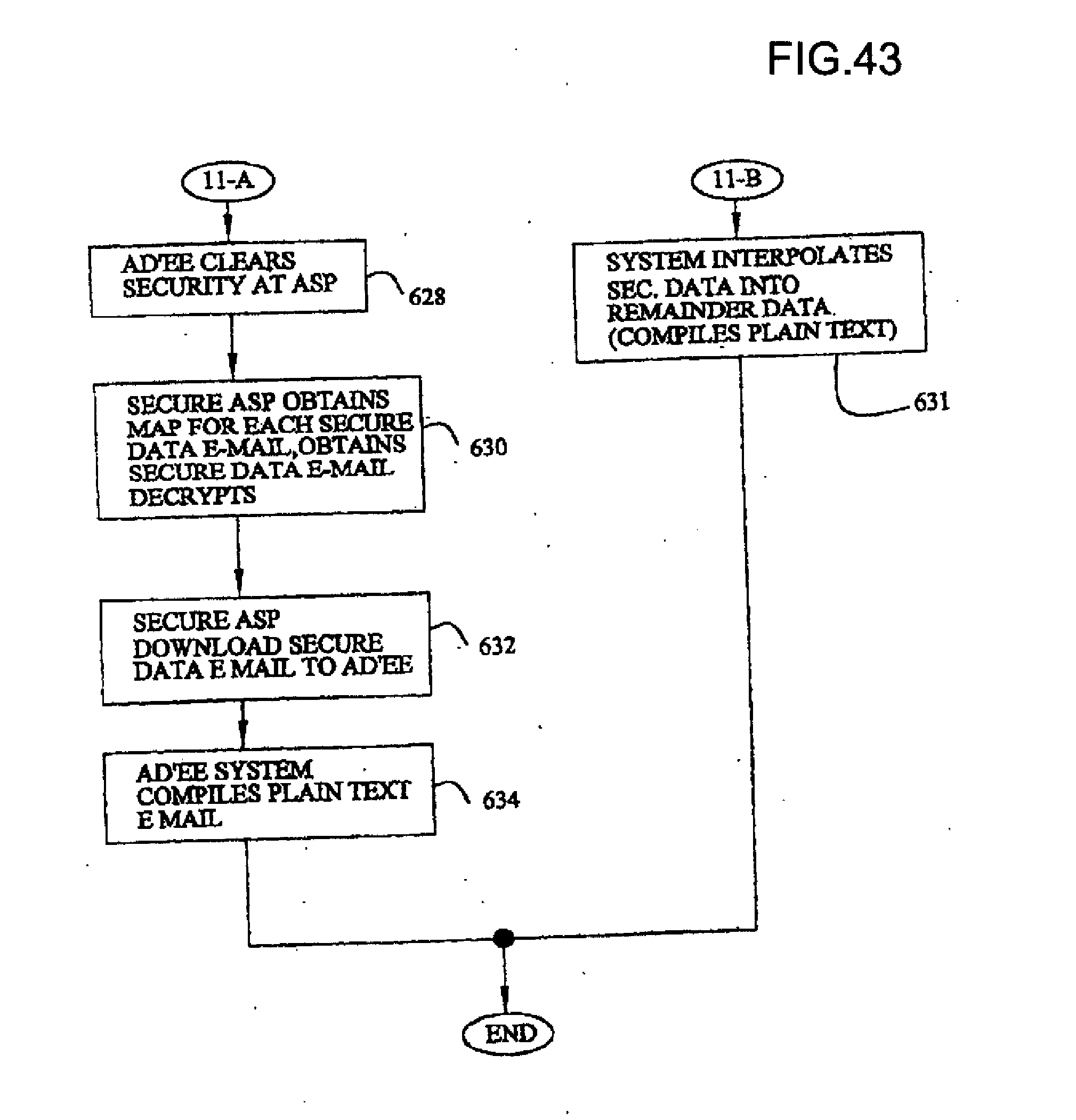 US20130304761A1 - Digital Information Infrastruture and