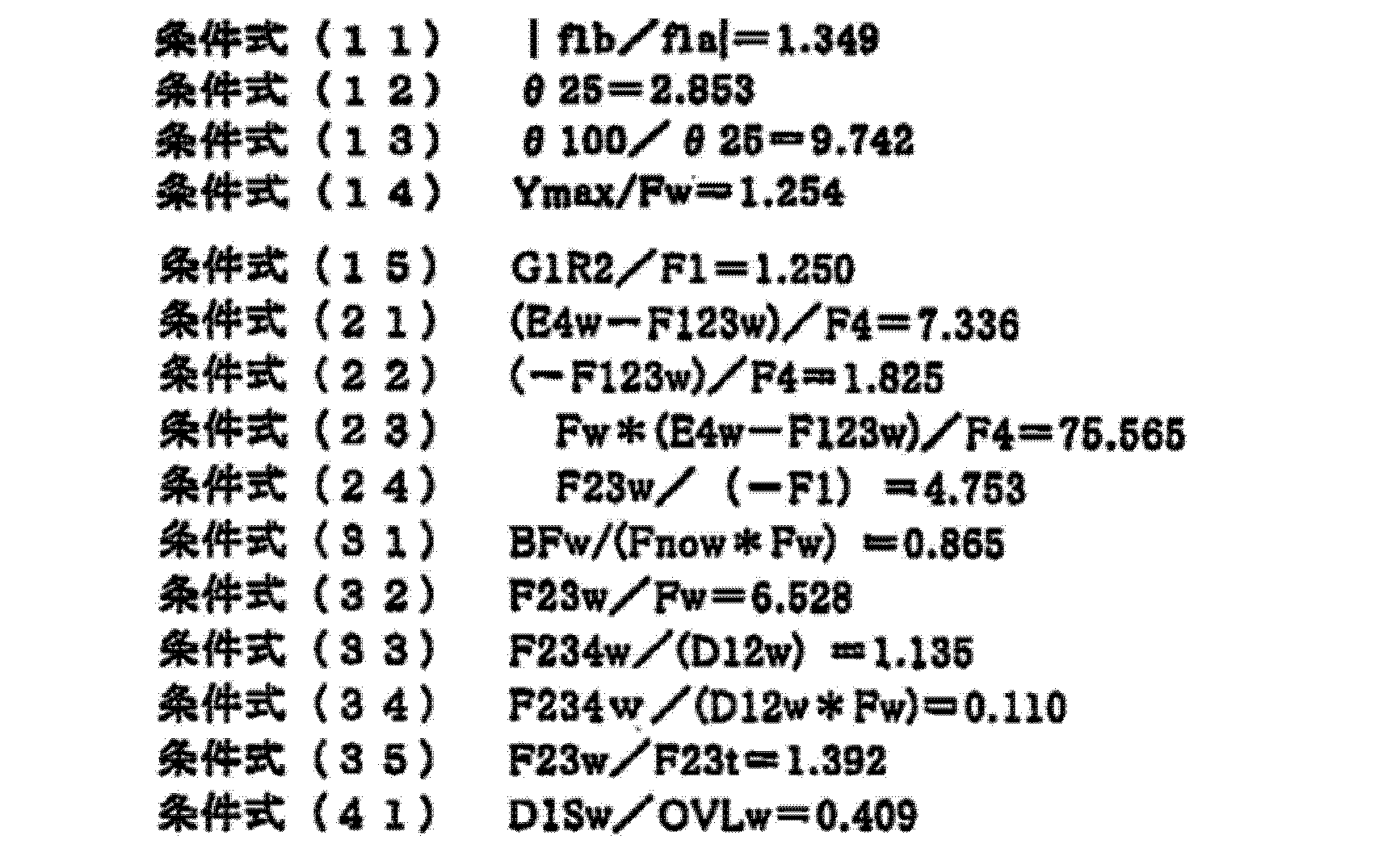 Figure CN103744170AD00241