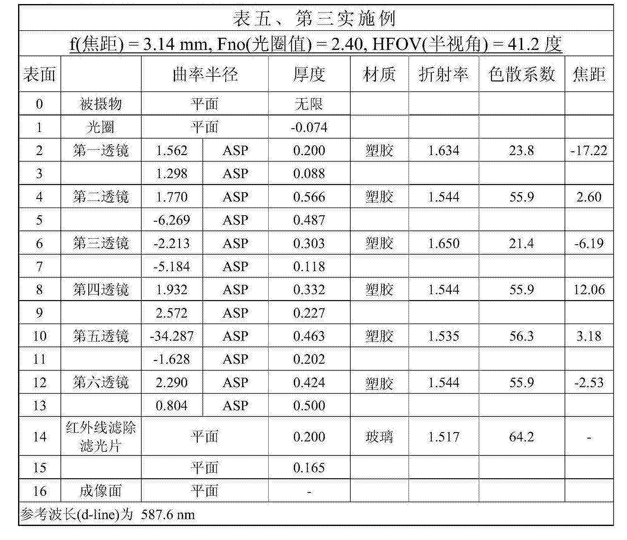 Figure CN105572844BD00181