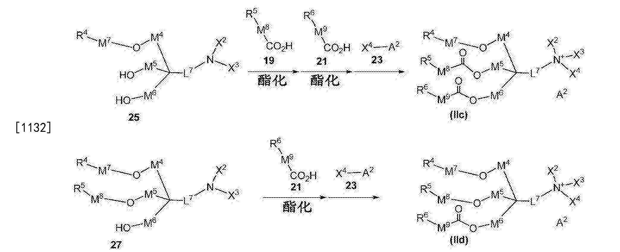 Figure CN107427531AD01361