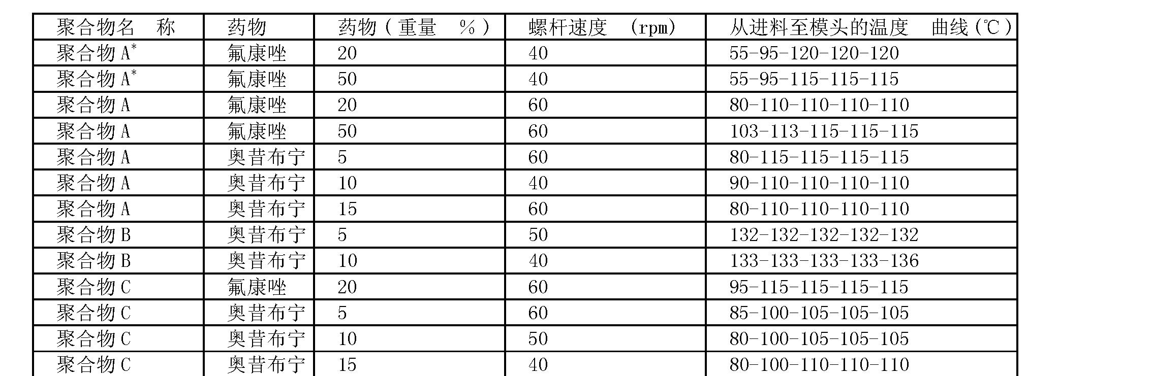 Figure CN101484495BD00112
