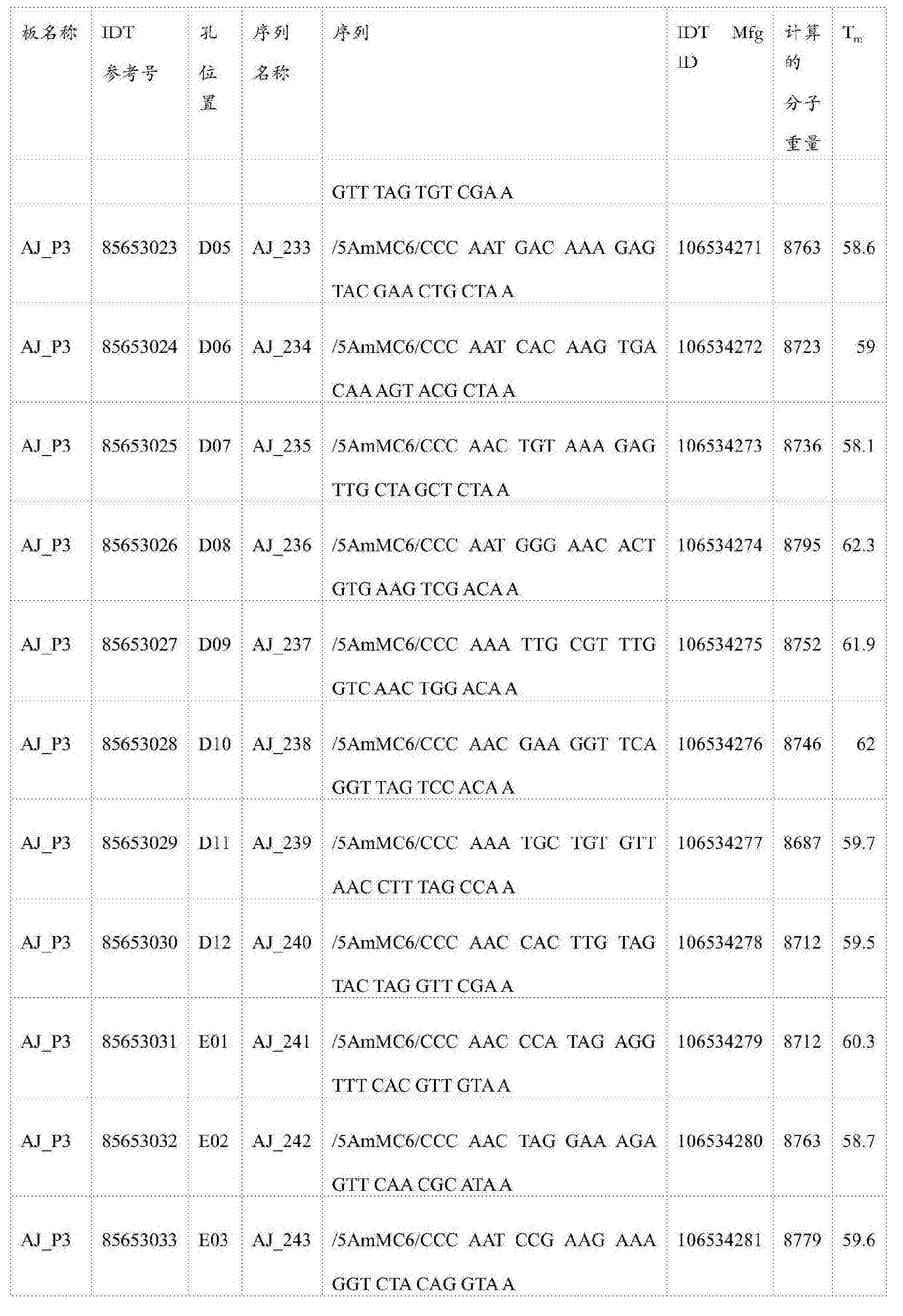 Figure CN105745528AD00531