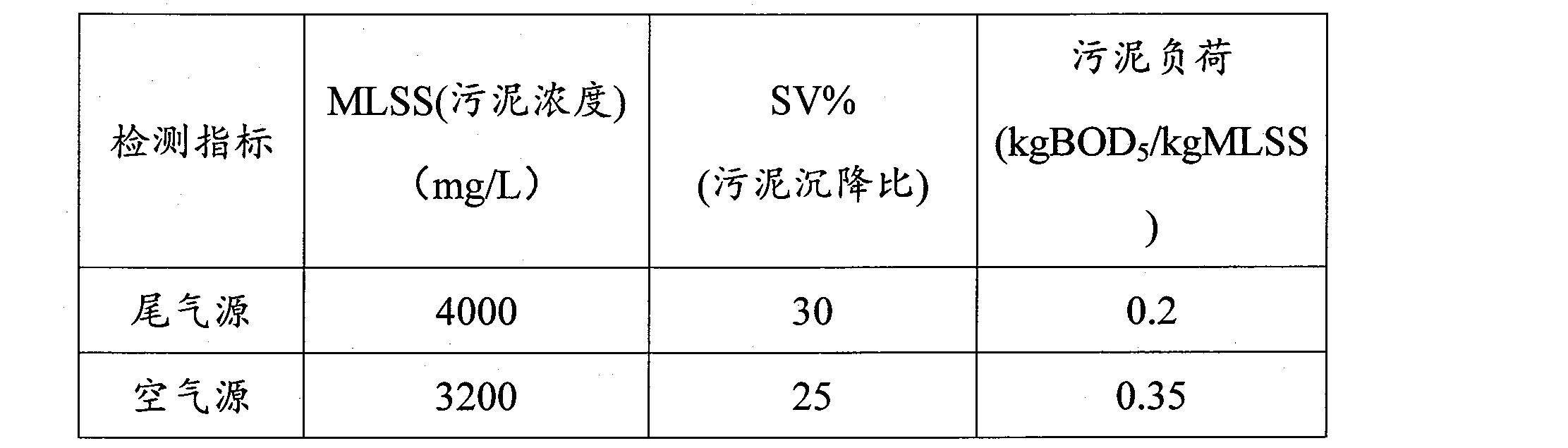 Figure CN101734828BD00092
