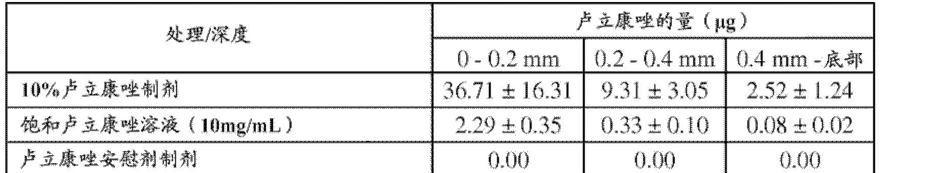 Figure CN102395274BD00671