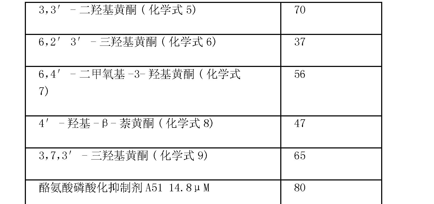 Figure CN101370470BD00121