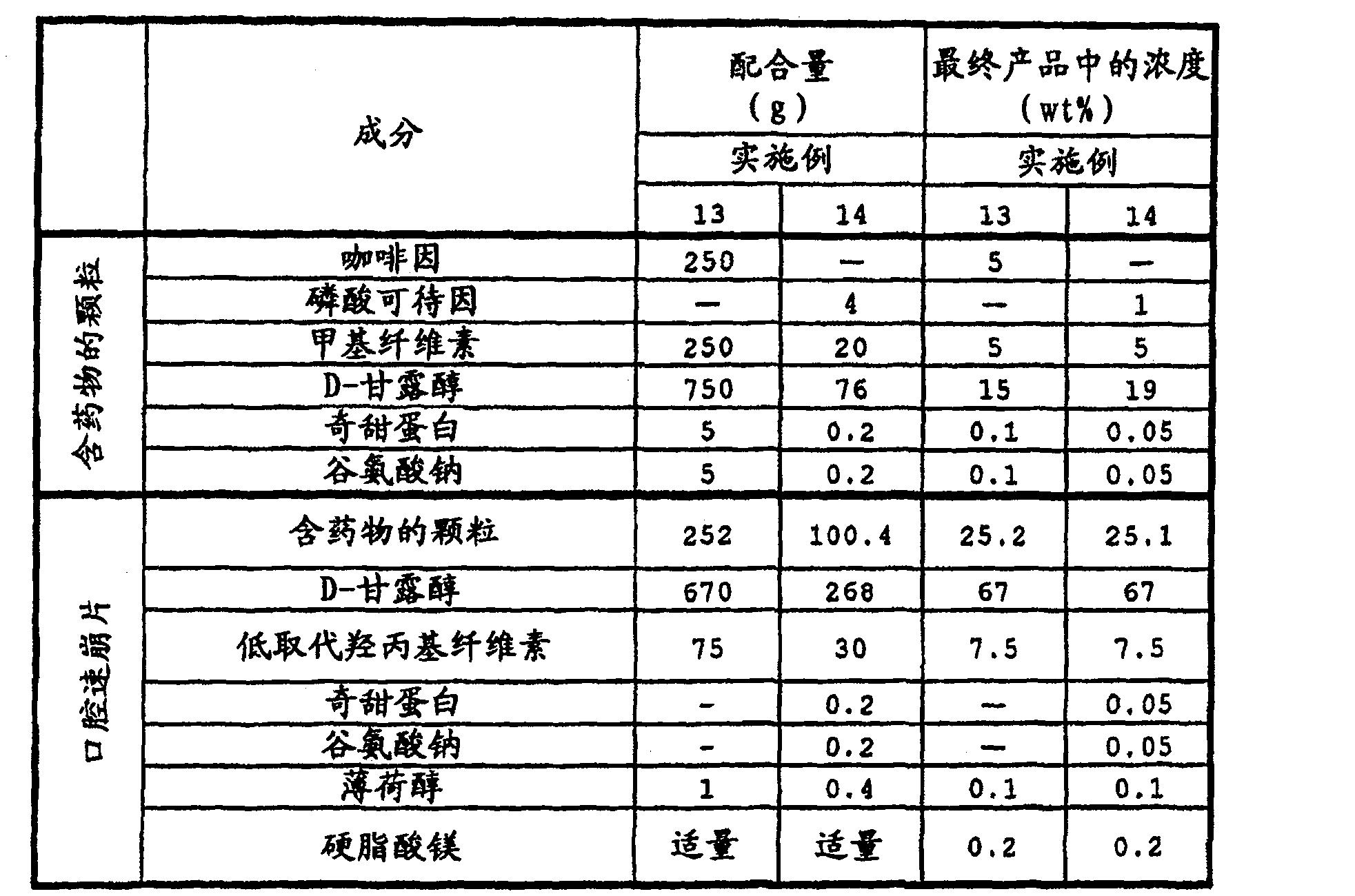 Figure CN1913876BD00151