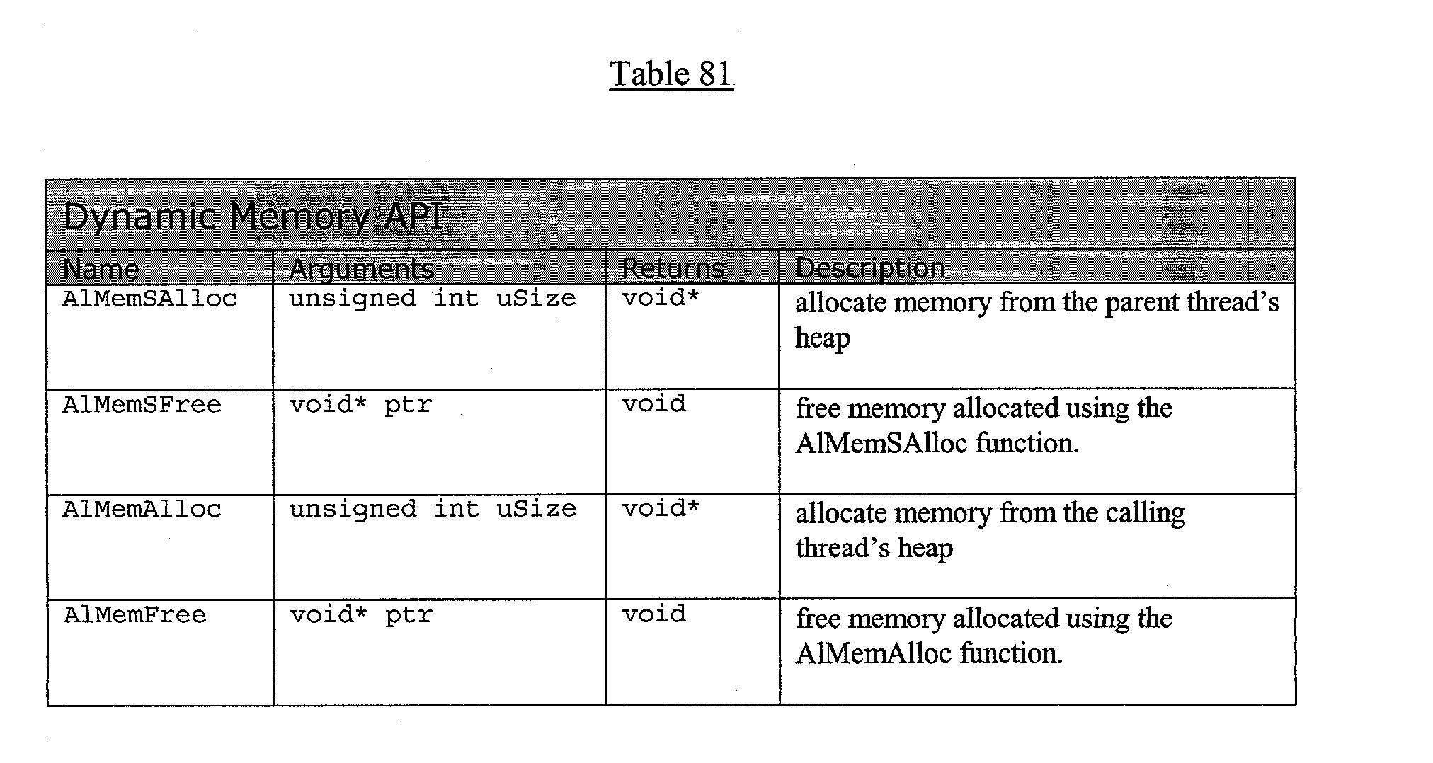 Figure US20030233566A1-20031218-P00062