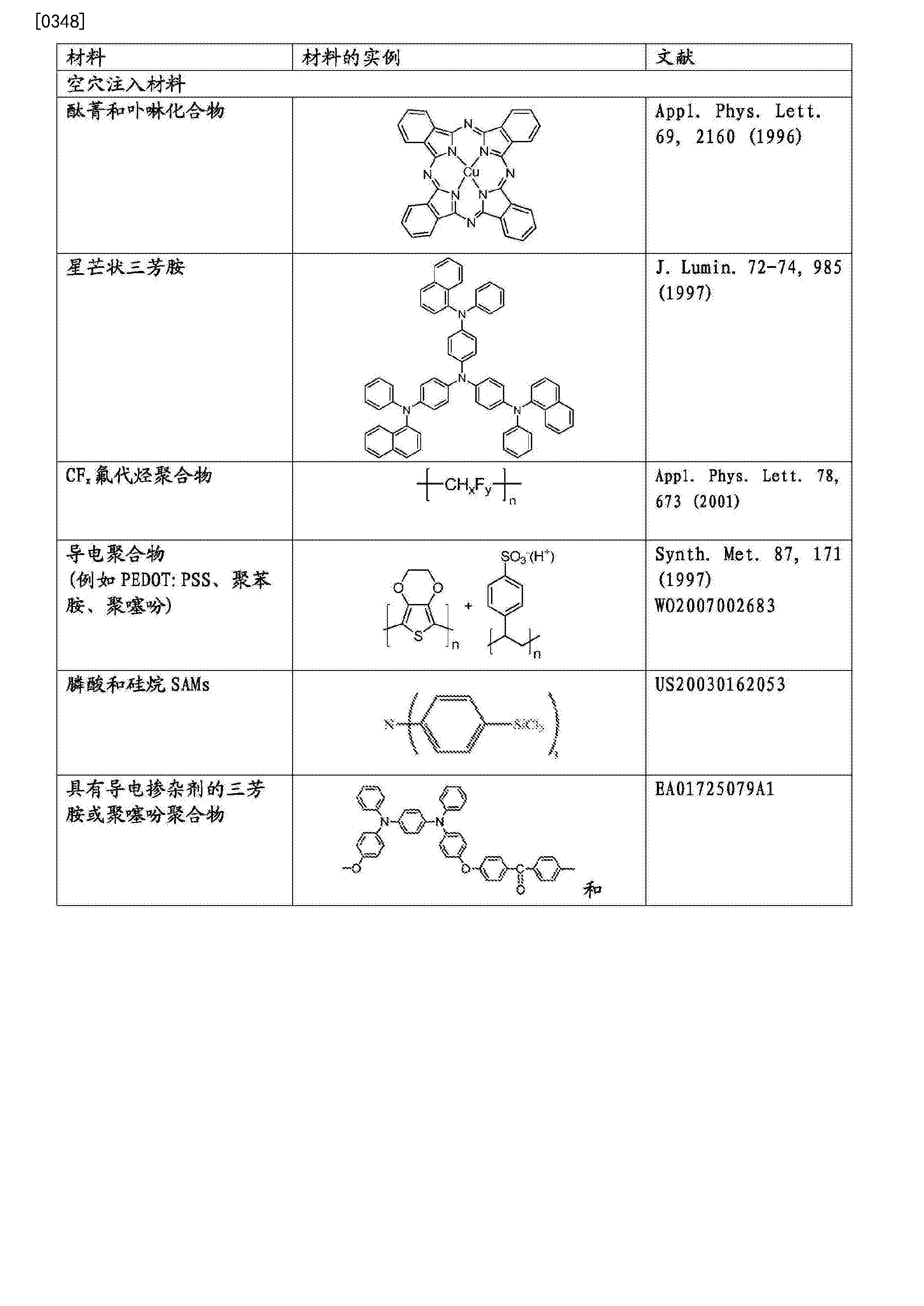 Figure CN106749425AD01121