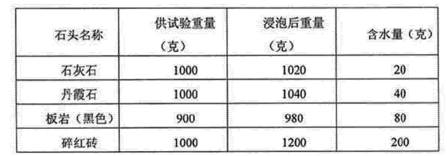 Figure CN103650810AD00041